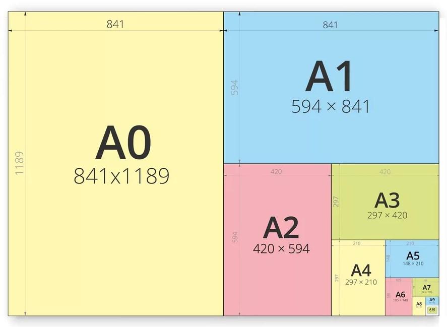 Форматы бумаги от А0 до А10
