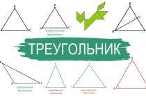 Треугольник — определение и основные свойства и виды треугольника