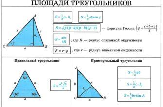 Площади треугольника