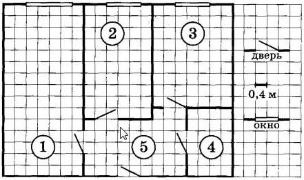 огэ математика 1 задание - 1