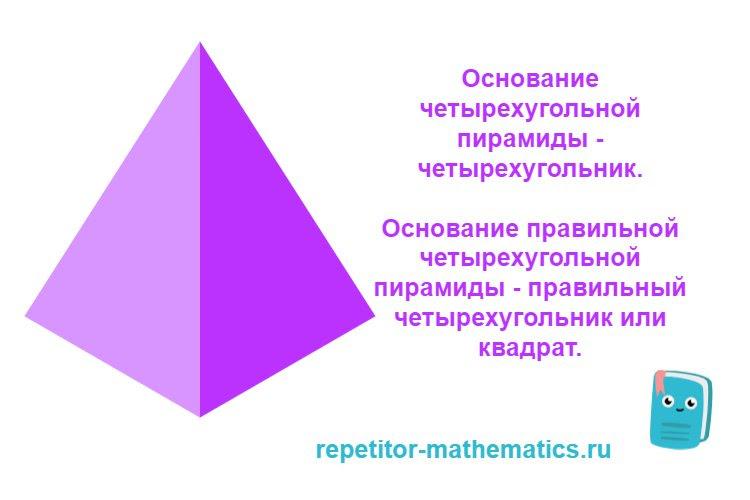 Основание четырехугольной пирамиды